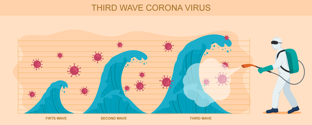 Third wave of covid-19